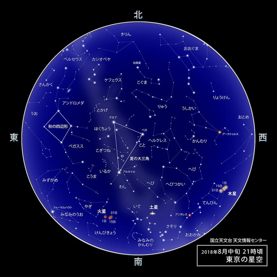 東京の星空・カレンダー・惑星(2018年8月) | 国立天文台(NAOJ)