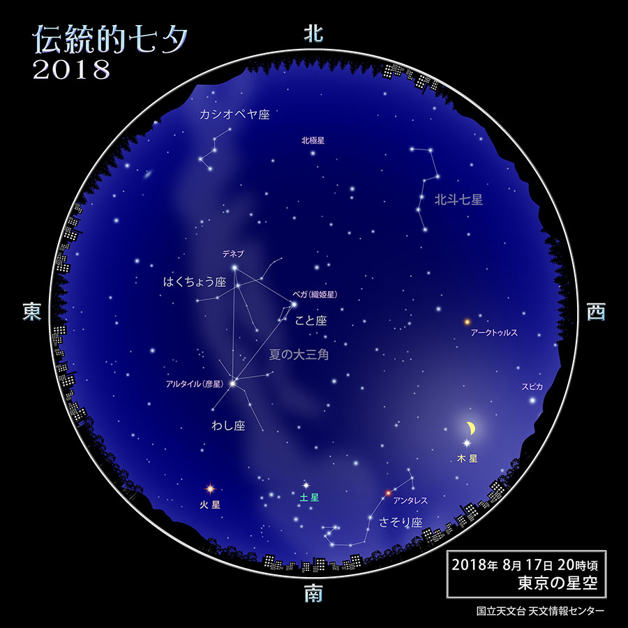 スター・ウィークと伝統的七夕(2018年8月) | 国立天文台(NAOJ)