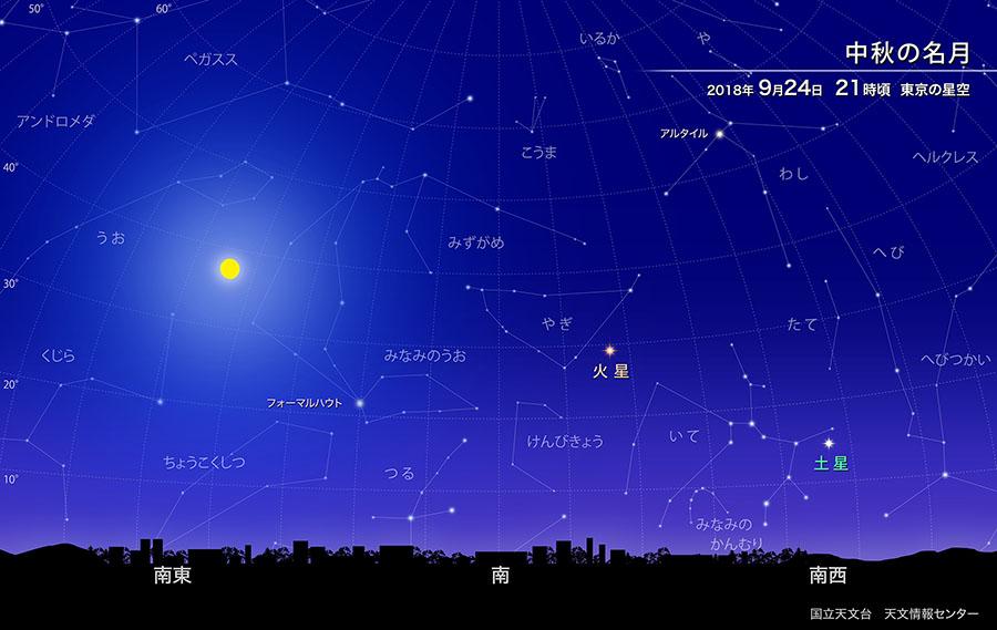 中秋の名月(2018年9月) | 国立天文台(NAOJ)