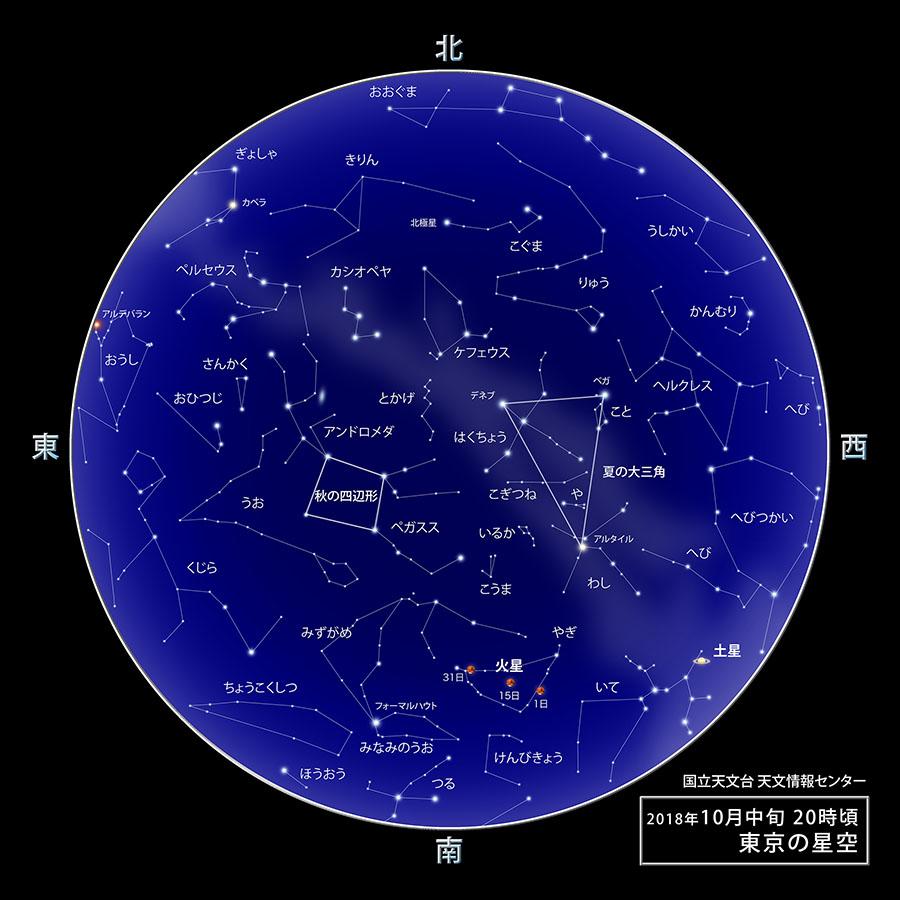 東京の星空・カレンダー・惑星(2018年10月) | 国立天文台(NAOJ)