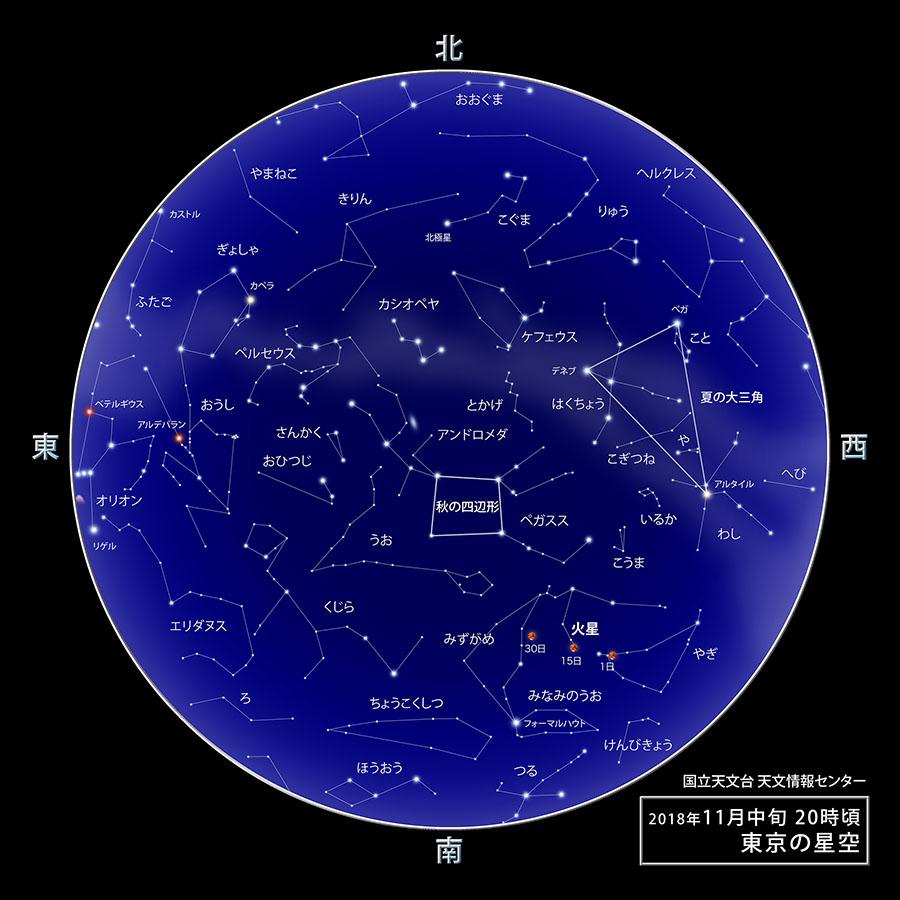 東京の星空・カレンダー・惑星(2018年11月) | 国立天文台(NAOJ)