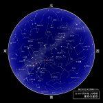 東京の星空・カレンダー・惑星(2019年1月) | 国立天文台(NAOJ)