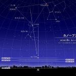 カノープスを見つけよう(2019年2月) | 国立天文台(NAOJ)
