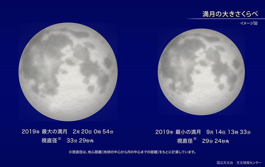 2019年最大の満月(2019年2月) | 国立天文台(NAOJ)