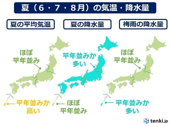 今年の夏 エルニーニョで天候不順か(日直予報士 2019年02月25日) - 日本気象協会 tenki.jp