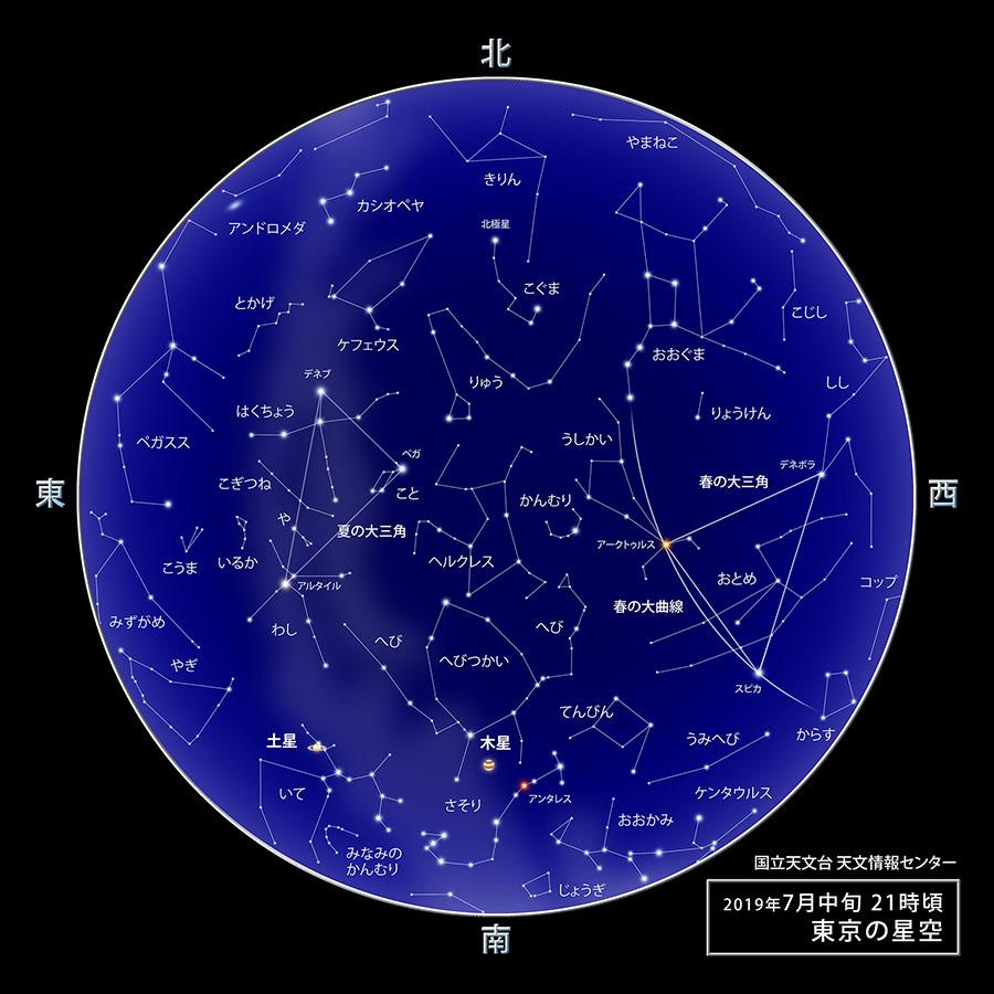東京の星空・カレンダー・惑星(2019年7月) | 国立天文台(NAOJ)