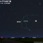 2019年9月11日 海王星がみずがめ座で衝 - アストロアーツ