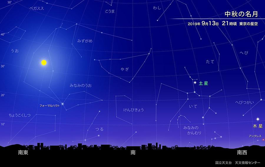 中秋の名月(2019年9月) | 国立天文台(NAOJ)