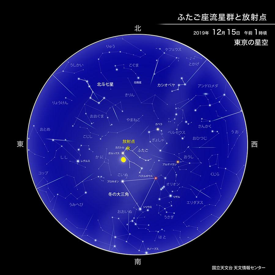 ふたご座流星群が極大(2019年12月) | 国立天文台(NAOJ)
