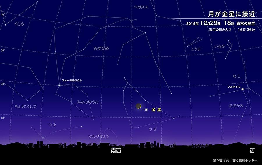 月が金星に接近(2019年12月) | 国立天文台(NAOJ)