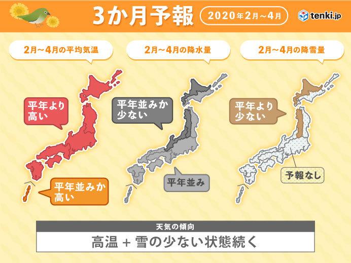 この先3か月 まだまだ高温と少雪続く見込み(日直予報士 2020年01月24日) - 日本気象協会 tenki.jp