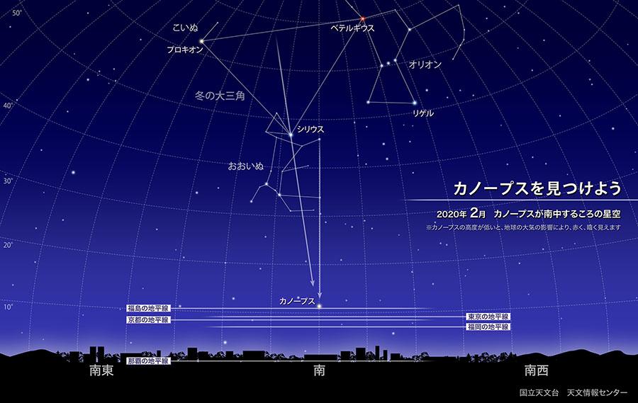 カノープスを見つけよう(2020年2月) | 国立天文台(NAOJ)