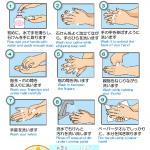 高齢者介護施設における感染対策マニュアル改訂版(2019年3月)|厚生労働省