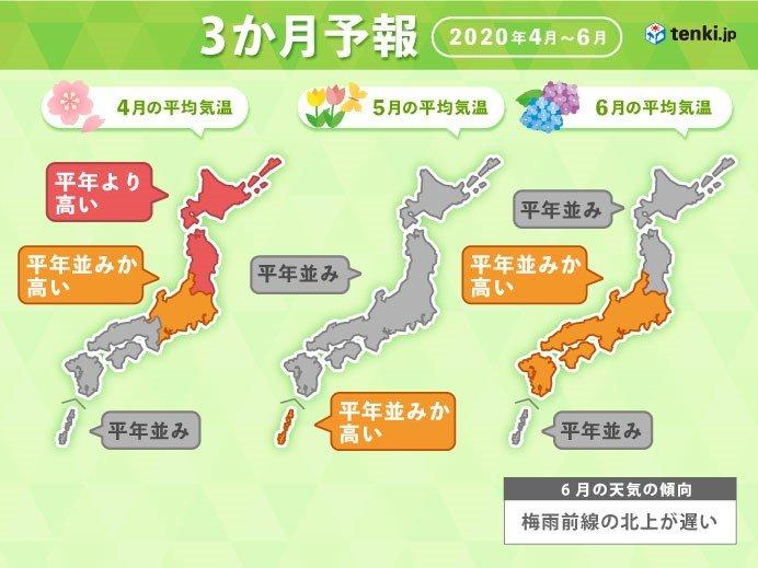 3か月予報 北中心に暖春 梅雨前線の北上は遅い傾向(日直予報士 2020年03月25日) - 日本気象協会 tenki.jp