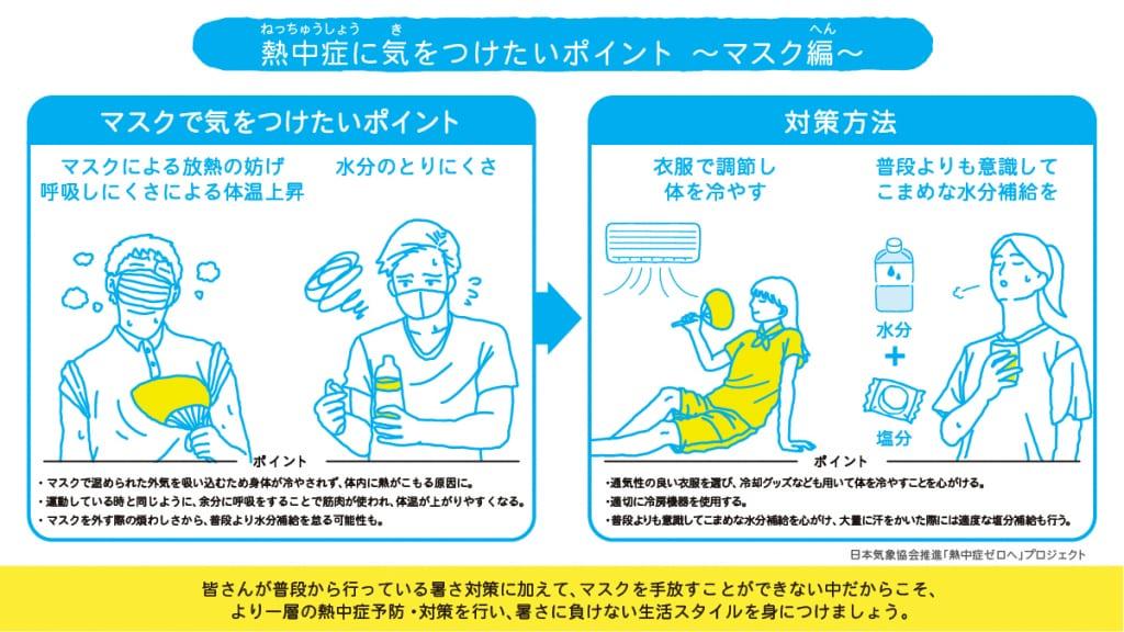 マスクを着用したまま過ごす夏 熱中症を防ぐために気をつけたいポイントは? | 「熱中症ゼロへ」関連ニュース | 熱中症ゼロへ - 日本気象協会推進