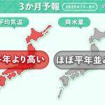 2020年 真夏は猛暑に 9月は厳しい残暑 3か月予報(日直予報士 2020年06月24日) - 日本気象協会 tenki.jp