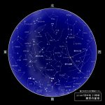 東京の星空・カレンダー・惑星(2020年7月) | 国立天文台(NAOJ)