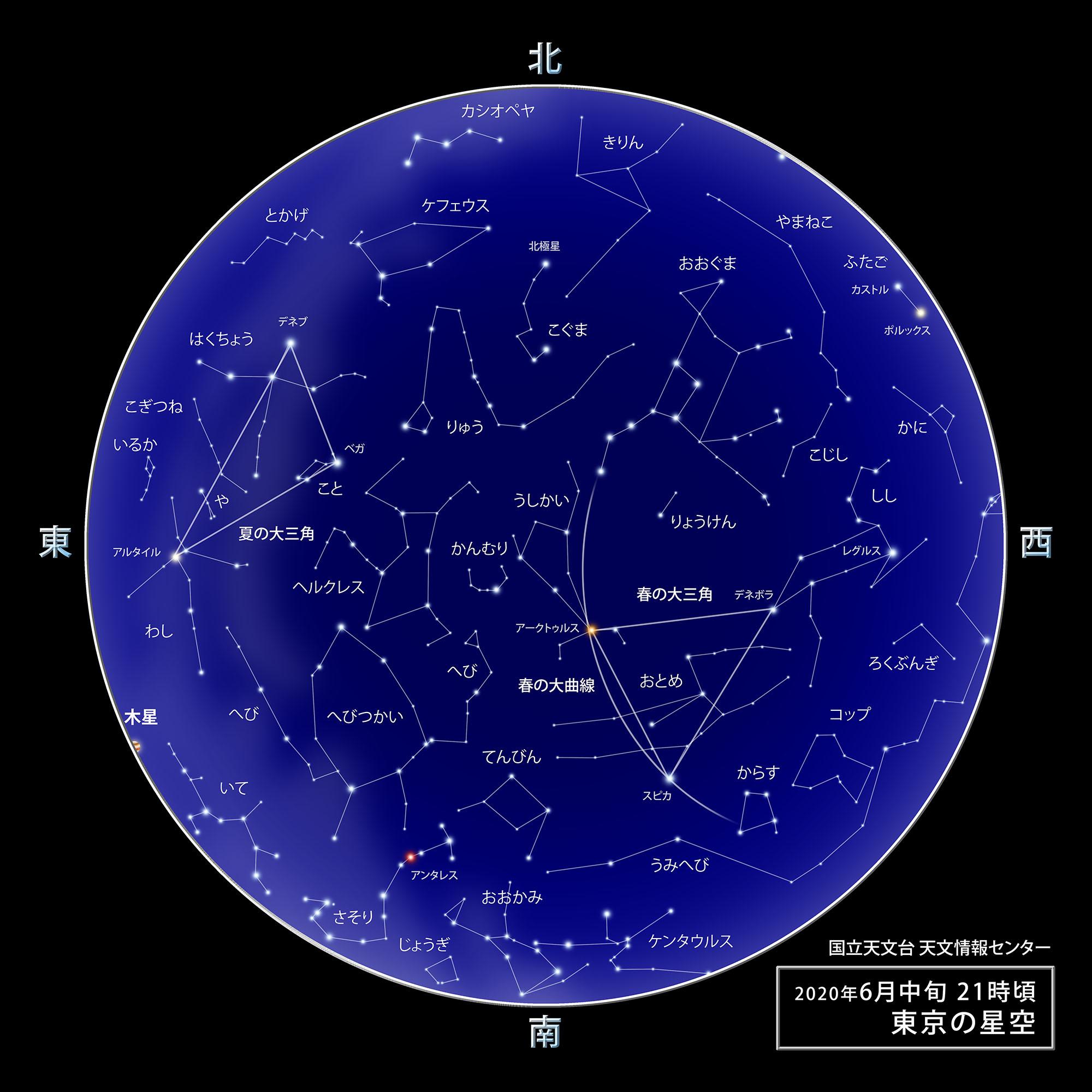 「天文トピックス」ほしぞら情報2020年6月
