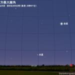 2020年7月23日 水星が西方最大離角