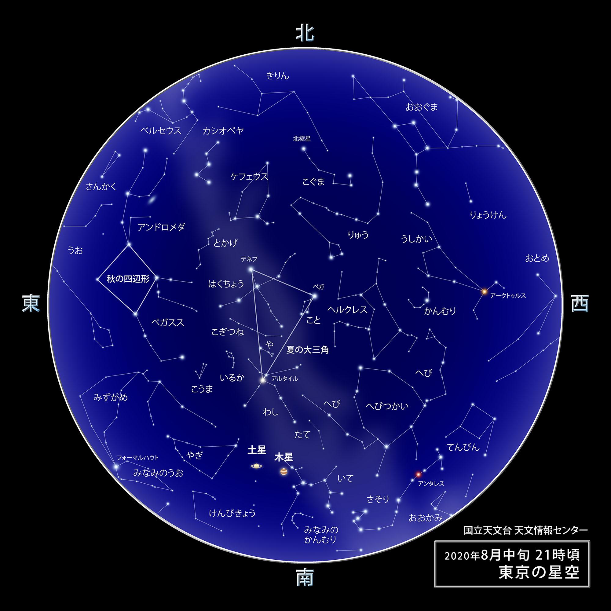東京の星空・カレンダー・惑星(2020年8月) | 国立天文台(NAOJ)
