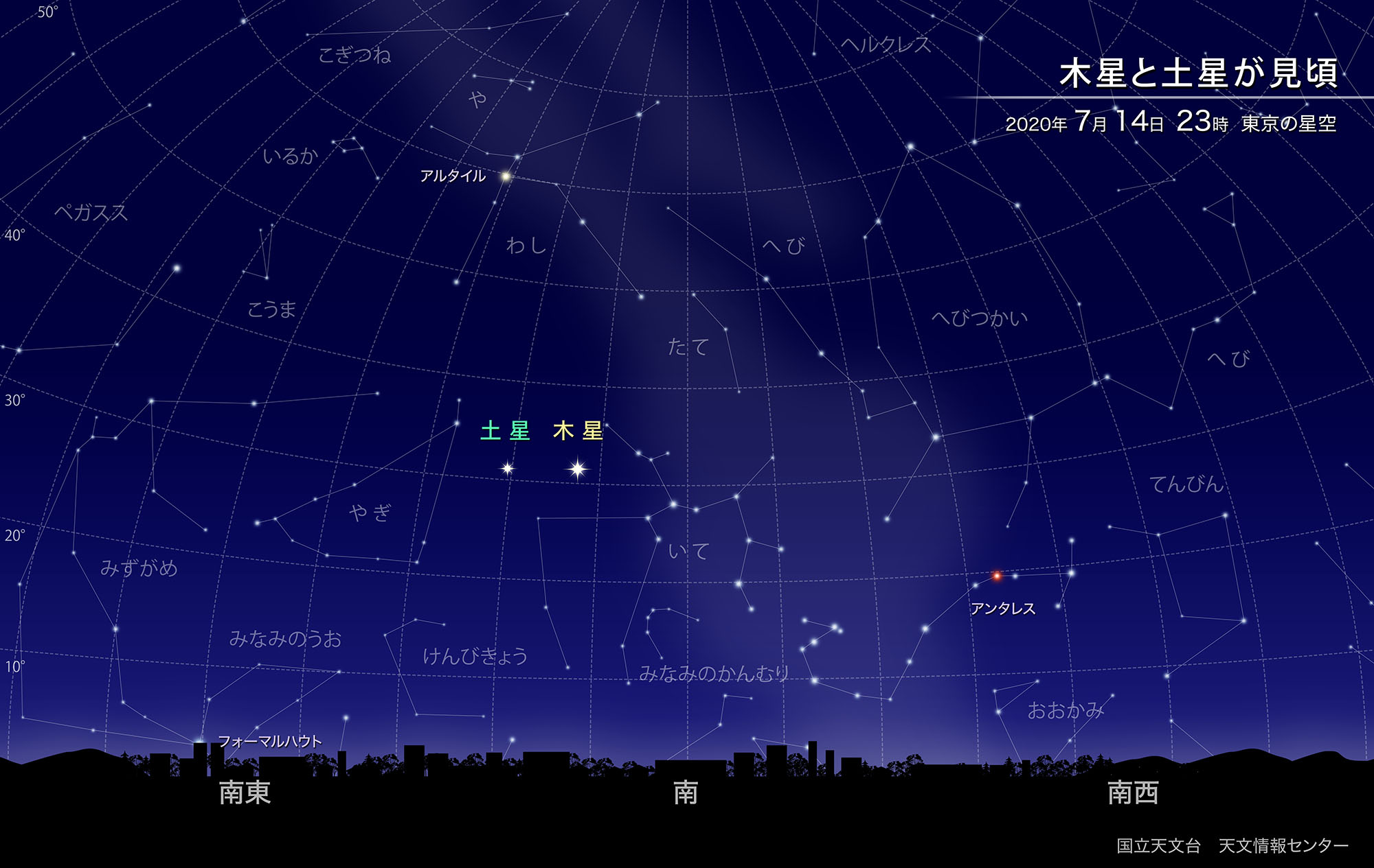 木星と土星が見頃(2020年7月) | 国立天文台(NAOJ)