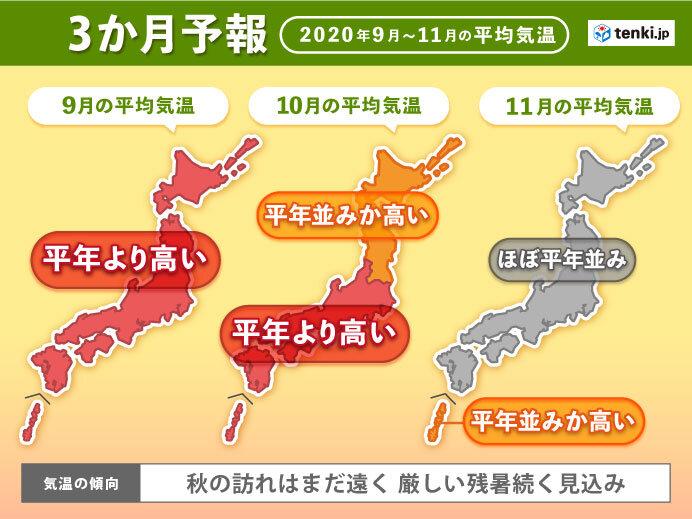 秋の訪れ遠く残暑続く見込み 3か月予報(日直予報士 2020年08月25日) - 日本気象協会 tenki.jp