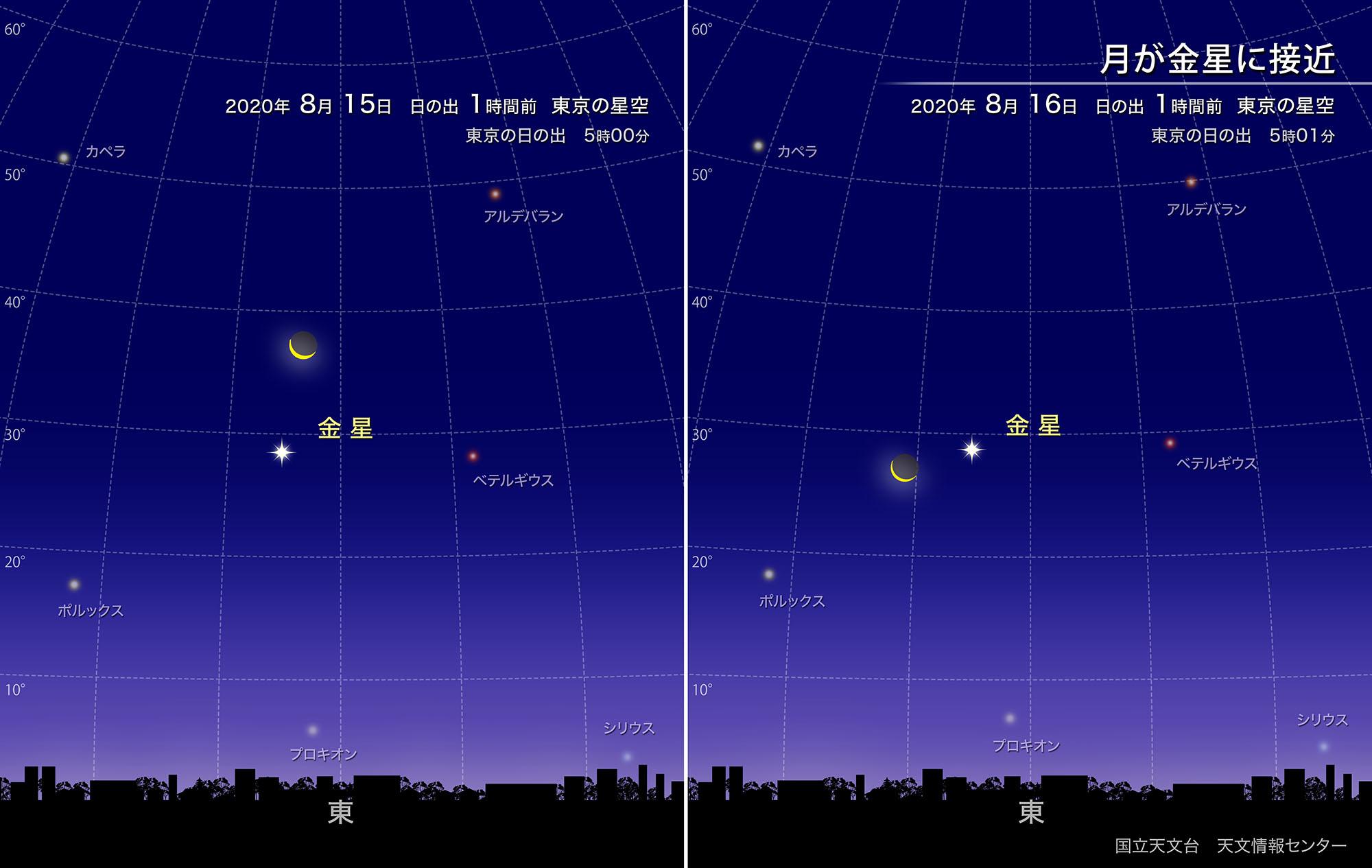 月が金星に接近(2020年8月) | 国立天文台(NAOJ)