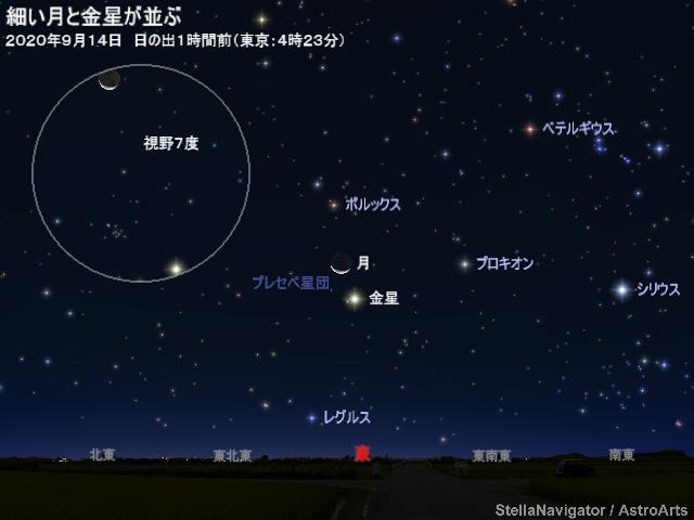 2020年9月14日 細い月と金星が並ぶ - アストロアーツ