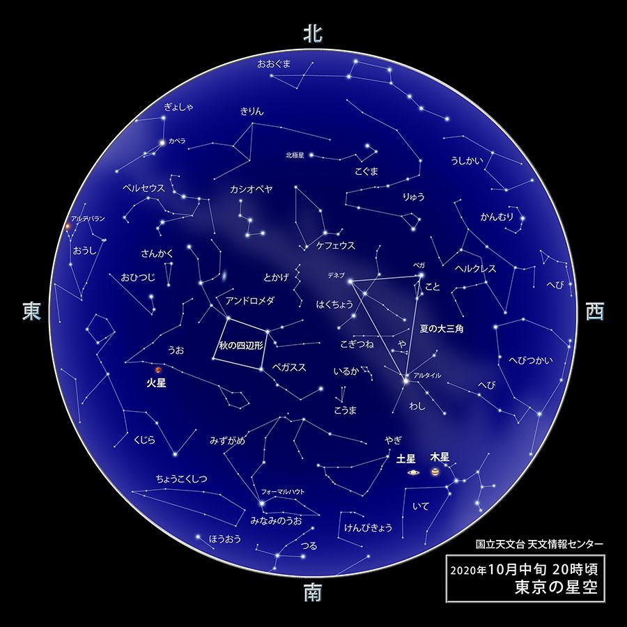 東京の星空・カレンダー・惑星(2020年10月) | 国立天文台(NAOJ)