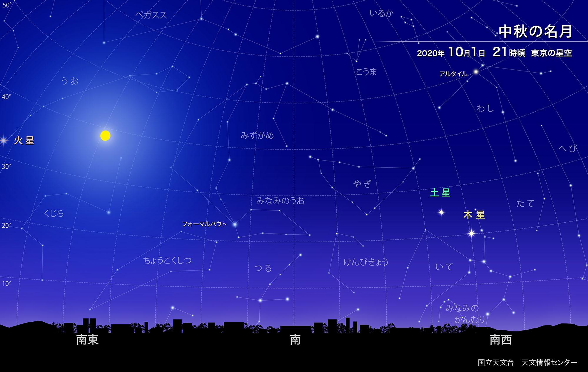 中秋の名月(2020年10月) | 国立天文台(NAOJ)