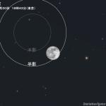2020年11月30日 半影月食 - アストロアーツ