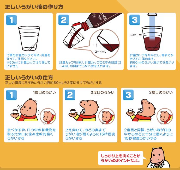 【明治うがい薬】正しいうがい・手洗い|株式会社 明治 - Meiji Co., Ltd.