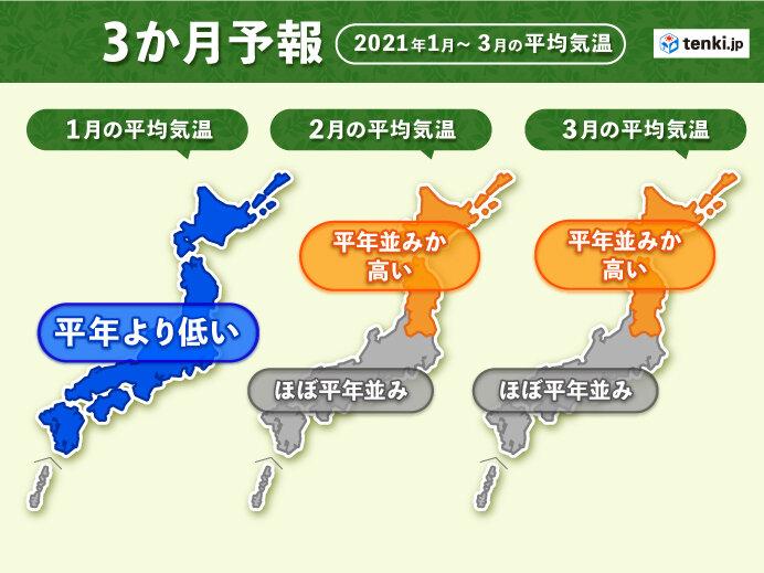 厳しい寒さはいつまで? 春の訪れは? 3か月予報(日直予報士 2020年12月25日) - 日本気象協会 tenki.jp