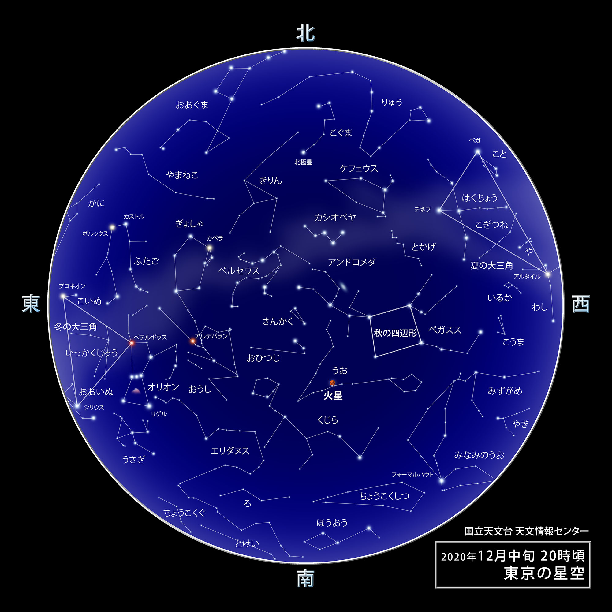 東京の星空・カレンダー・惑星(2020年12月) | 国立天文台(NAOJ)