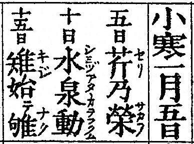 二十四節気「小寒」2021/1/5