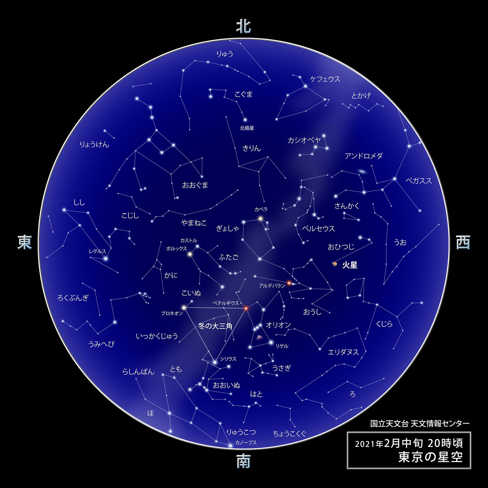 東京の星空・カレンダー・惑星(2021年2月) | 国立天文台(NAOJ)