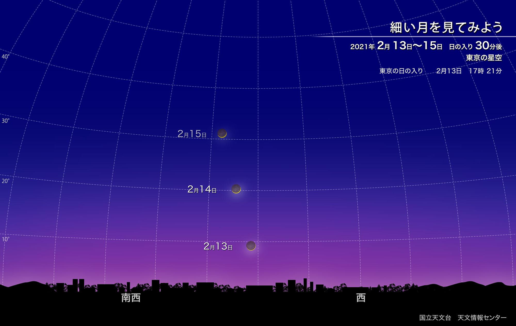 細い月を見てみよう(2021年2月) | 国立天文台(NAOJ)