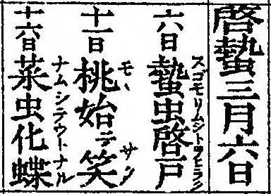 二十四節気「啓蟄」2021/3/5