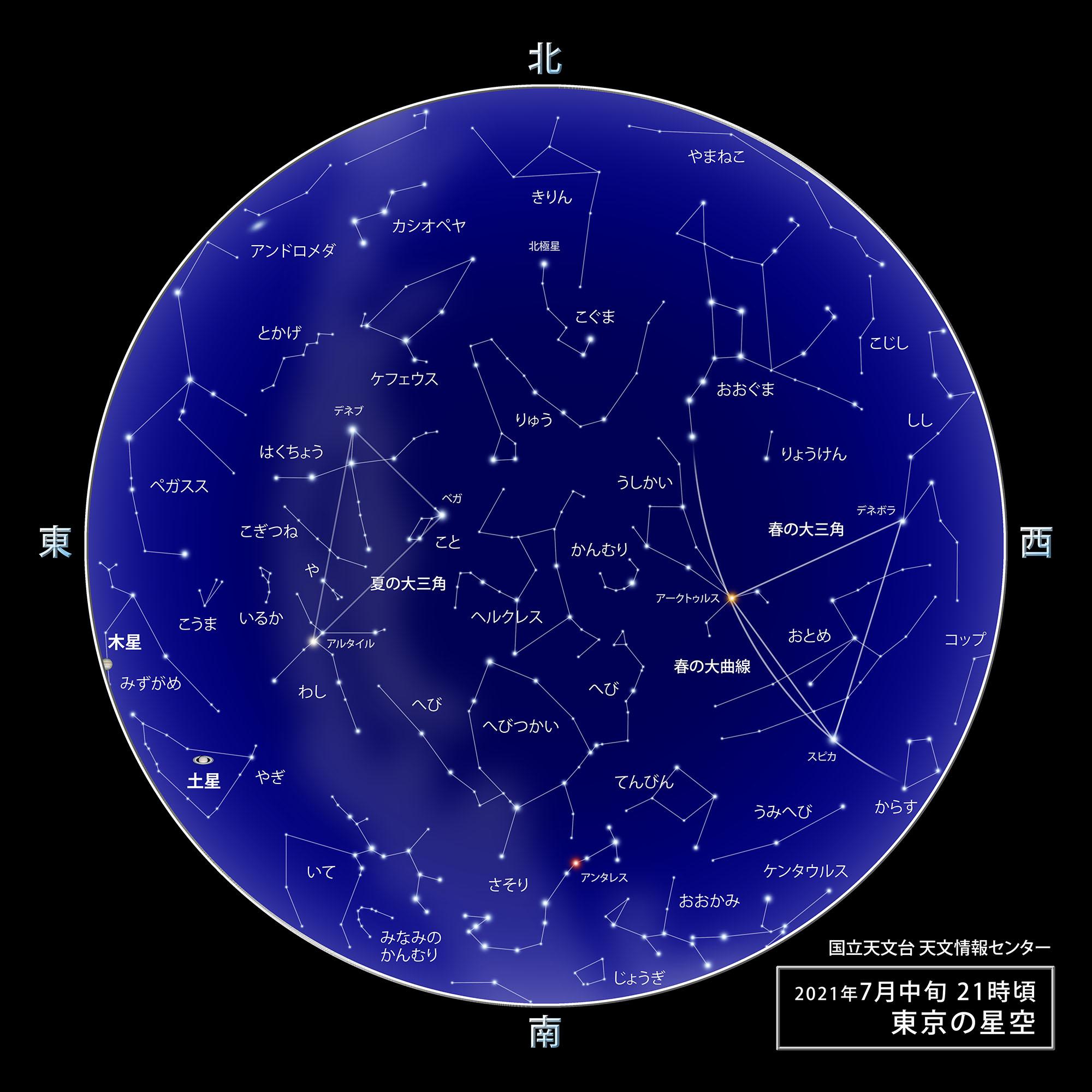 東京の星空・カレンダー・惑星(2021年7月) | 国立天文台(NAOJ)