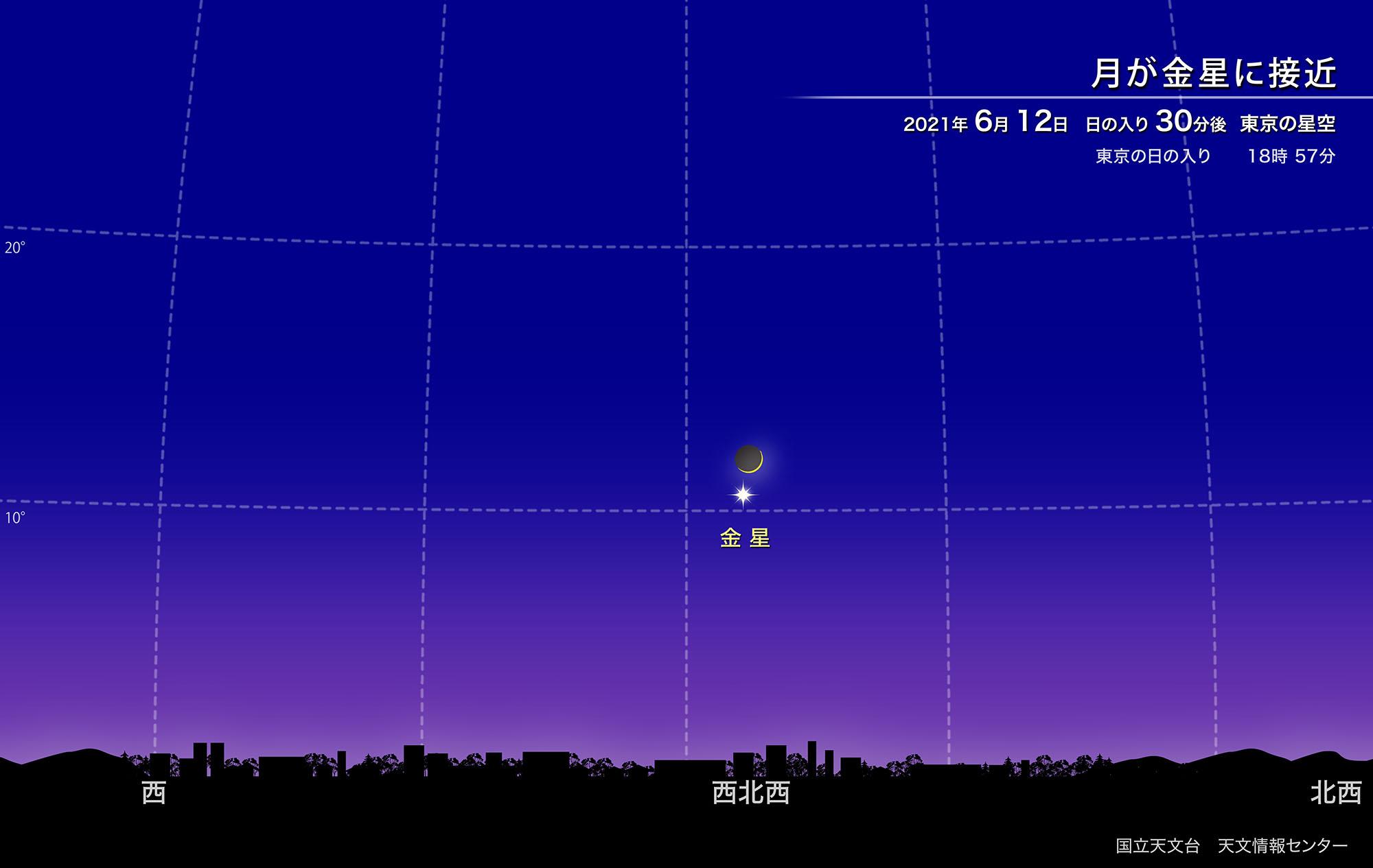 月が金星に接近(2021年6月) | 国立天文台(NAOJ)