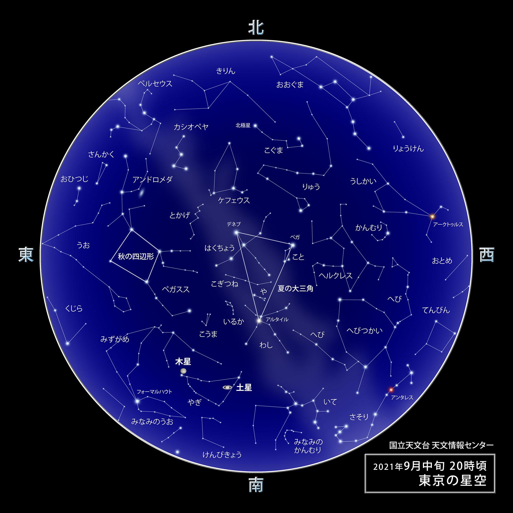 東京の星空・カレンダー・惑星(2021年9月) | 国立天文台(NAOJ)