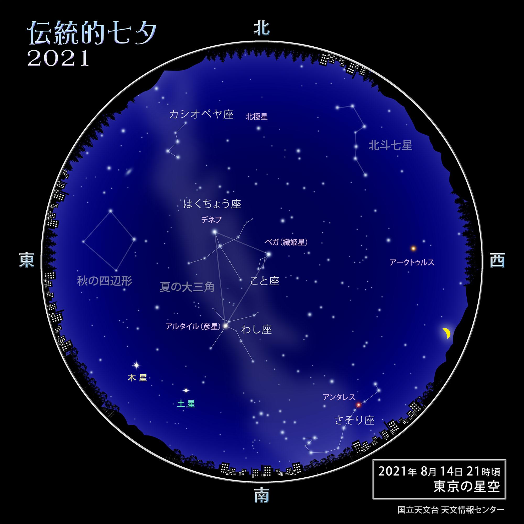 スター・ウィーク、伝統的七夕(2021年8月) | 国立天文台(NAOJ)