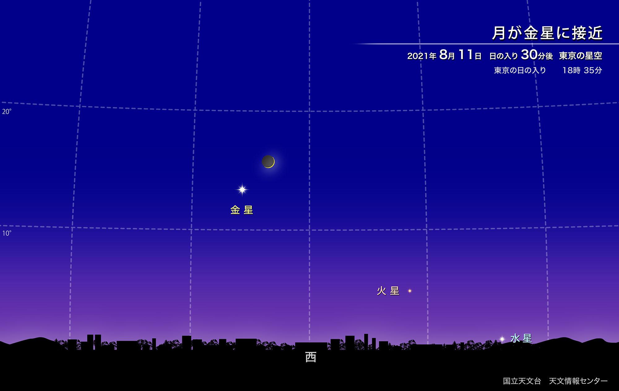 月が金星に接近(2021年8月) | 国立天文台(NAOJ)