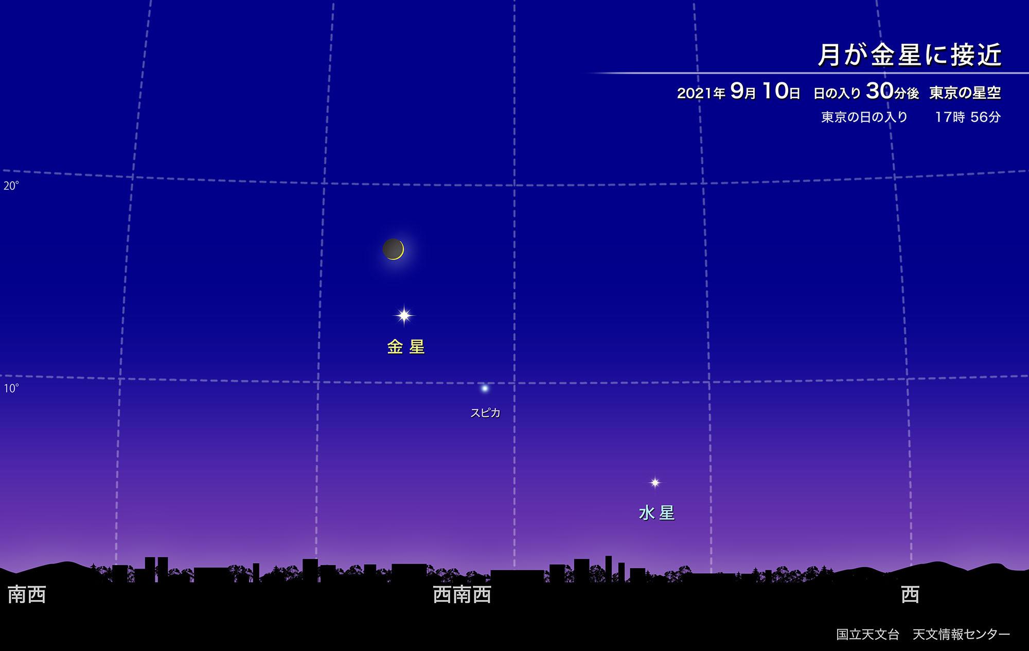 月が金星に接近(2021年9月) | 国立天文台(NAOJ)