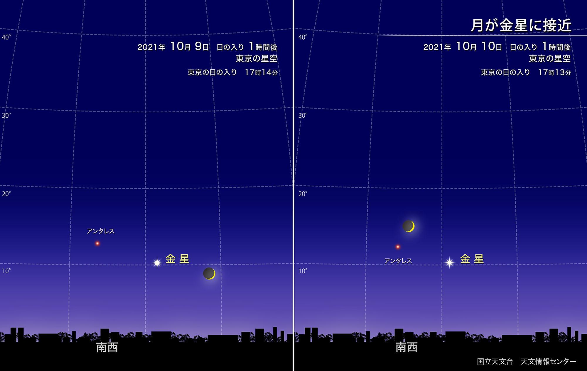 月が金星に接近(2021年10月) | 国立天文台(NAOJ)
